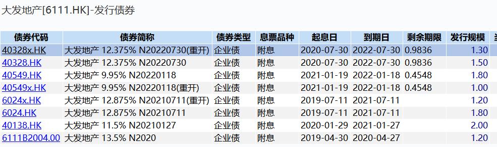 (數據來源:Wind;單位:億元)