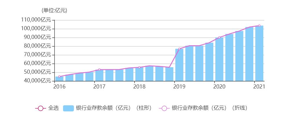 """深圳房地产gdp比重_深圳数字产业全国""""数""""第一占全市GDP比重达30.5%"""