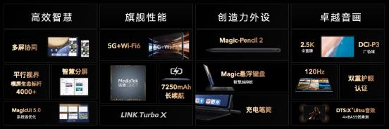 荣耀平板V7 Pro全球首发迅鲲1300T 售价2599元起