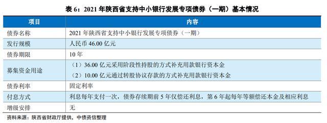 陕西将发行46亿专项债 注资20家县级农信社和秦农银行