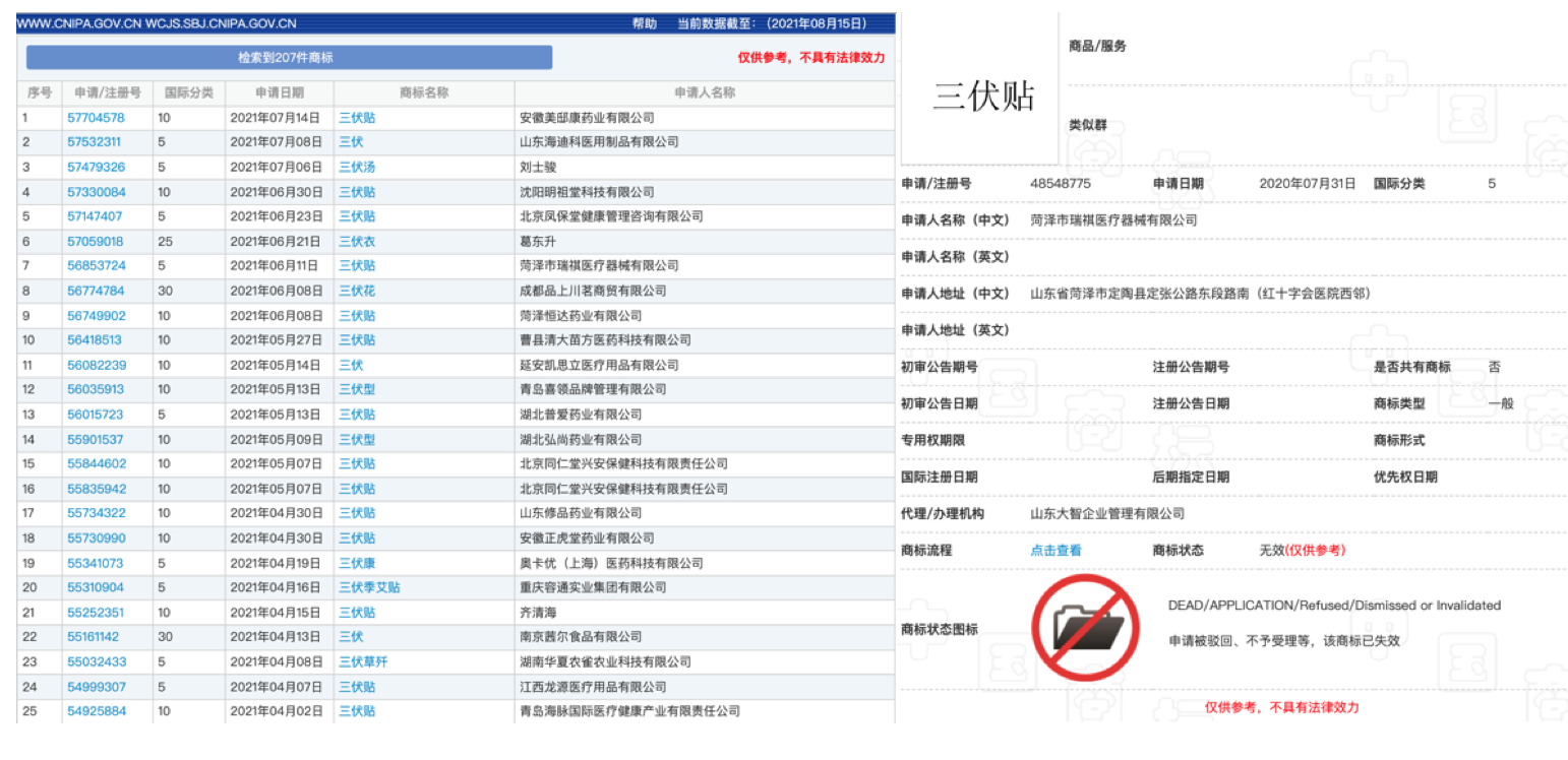 """部分企业申请含""""三伏""""字眼的商标,但基本被驳回。截图自""""中国商标网"""""""