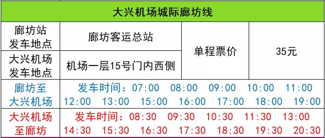 大兴机场巴士廊坊线、保定线9月3日起恢复运营