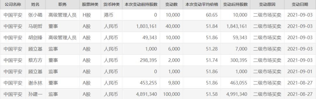 (图片来源:上海证券交易所网站)