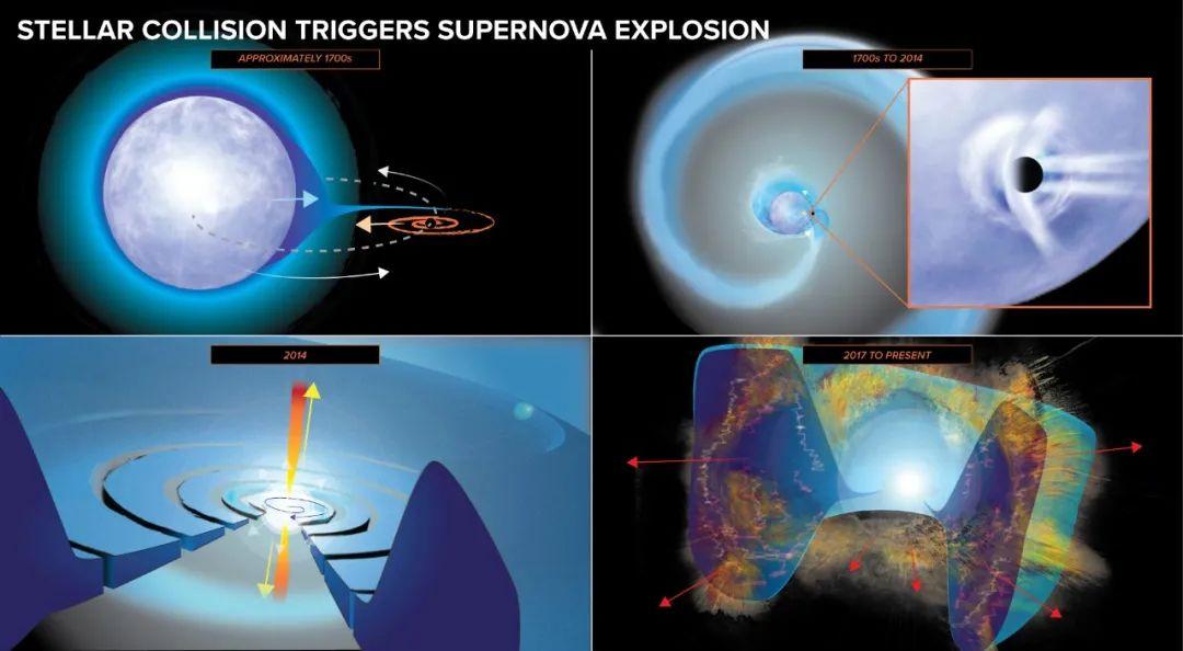 一个稀有宇宙现象简直凿证据太平洋在线下载