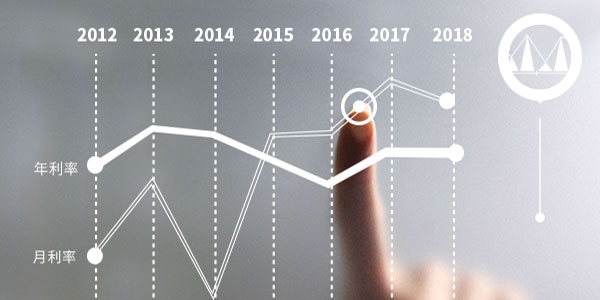 《【超越平台注册网址】通货膨胀上升后,为什么利率也会上升?提高利率为什么能遏制通胀》