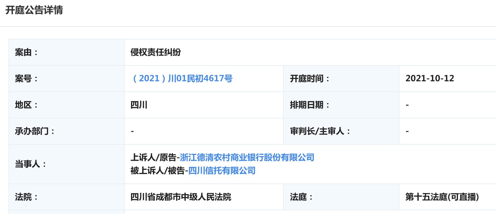 德清农商银行状告四川信托,案由为侵权责任纠纷