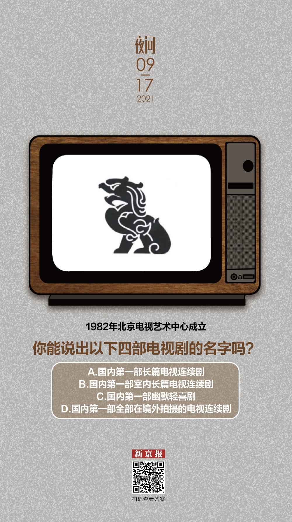 这里诞生了中国电视剧史上多个第一丨夜问