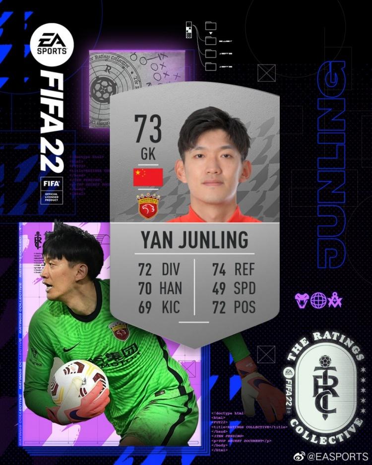EA公布中超球员FIFA22数值:颜骏凌综评73,费莱尼速度36