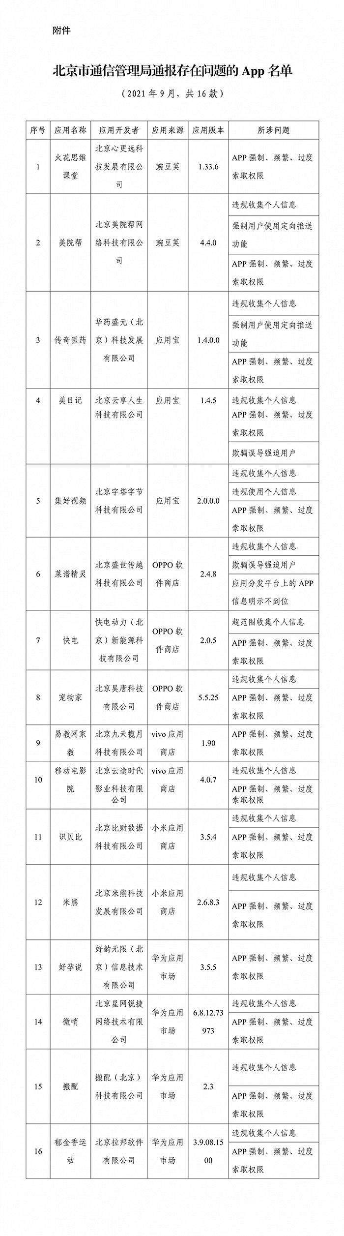 北京市通信管理局通报火花思维课堂等16款侵害用户权益行为App