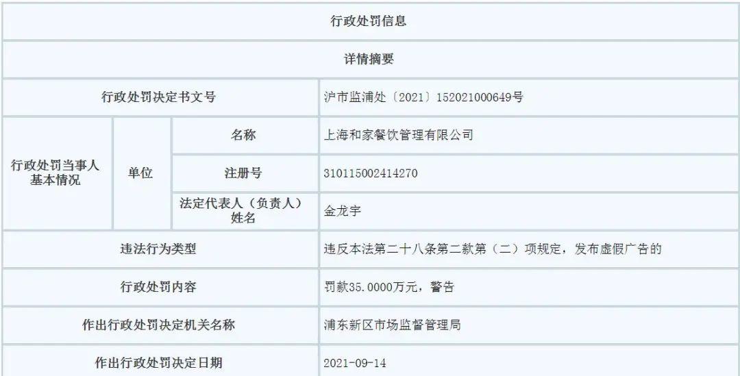 宣称日本产,实为莆田产!监管出手:罚款35万!