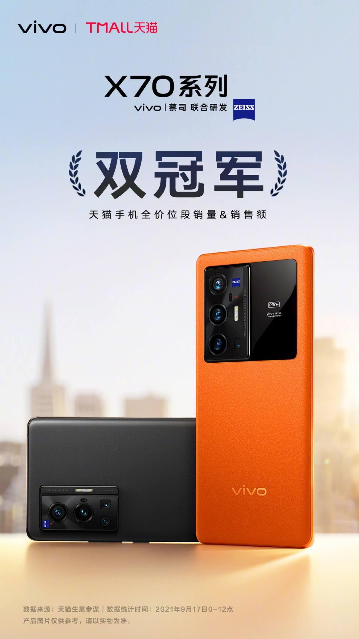 vivo X70 Pro+实际表现如何?看看首批用户和媒体怎么说