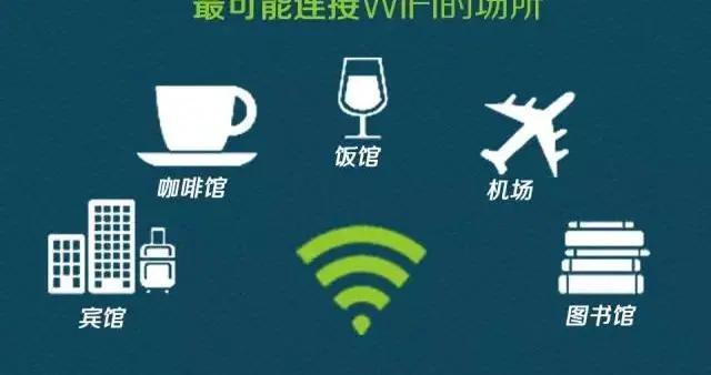 网络安全小黑板 | 你家的WiFi安全吗?赶紧按这张图自测一下