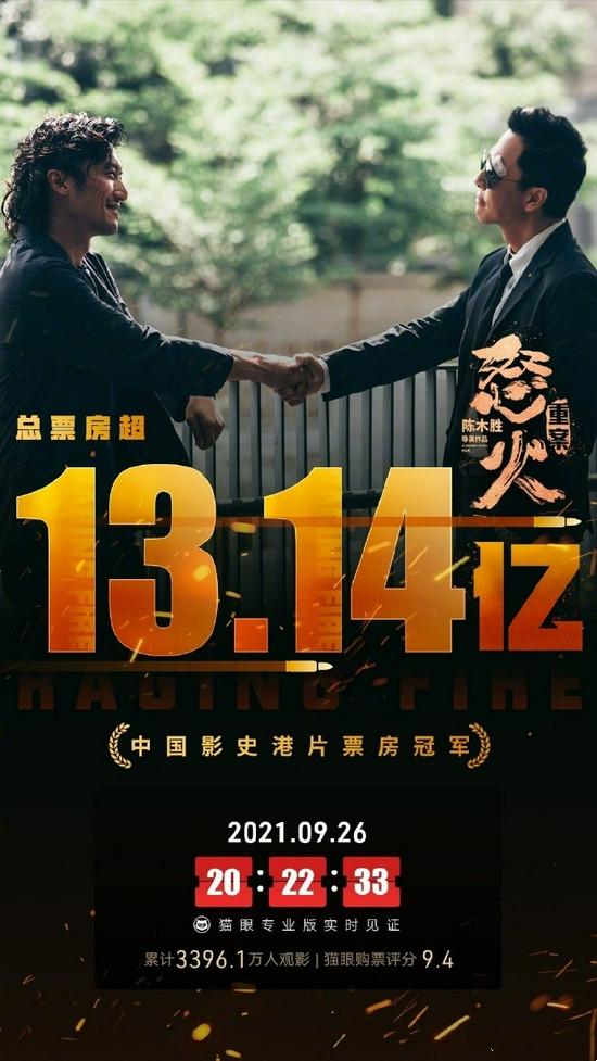 《怒火•重案》成中国影史港片票房冠军,谢霆锋追上了偶像刘德华