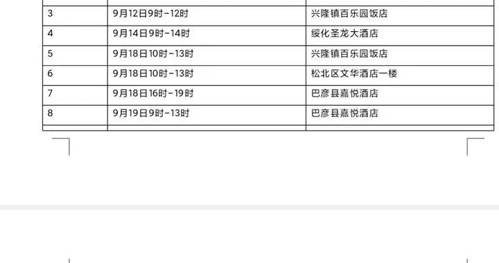 黑龙江省阳性感染者轨迹汇总信息公布!相同轨迹立即报备