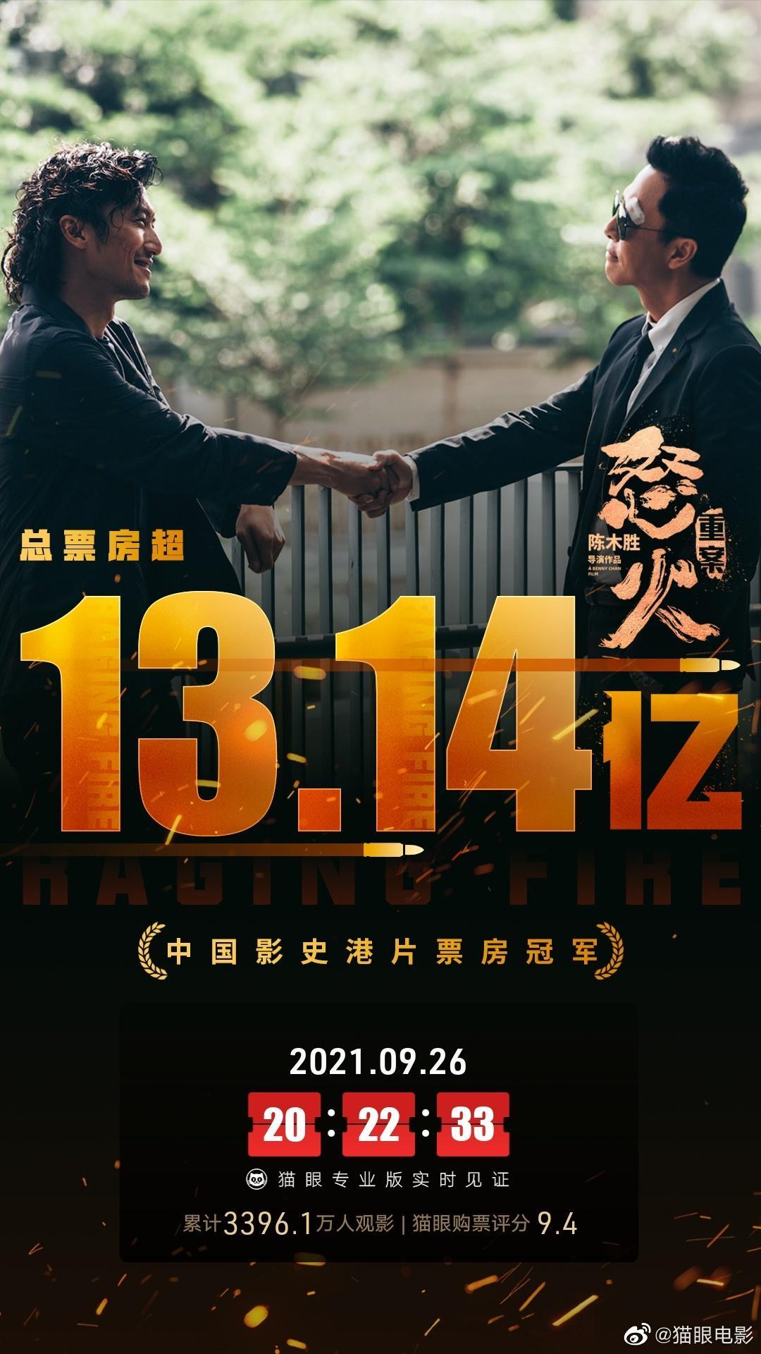 《怒火·重案》夺影史港片票房冠军,谢霆锋:导演,我们做到了!