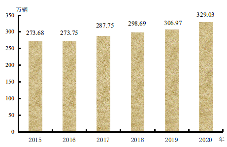 天津有多少人口2021年_2021年北京人口迎来顶峰,天津人口下跌!