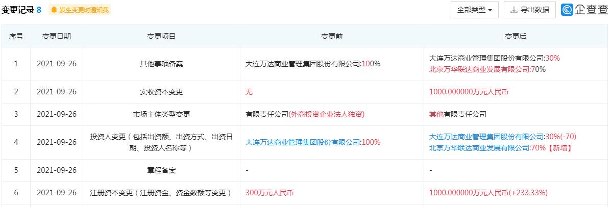 武汉skp项目股权变更:万达持股58%高于北京华联仍为大股东