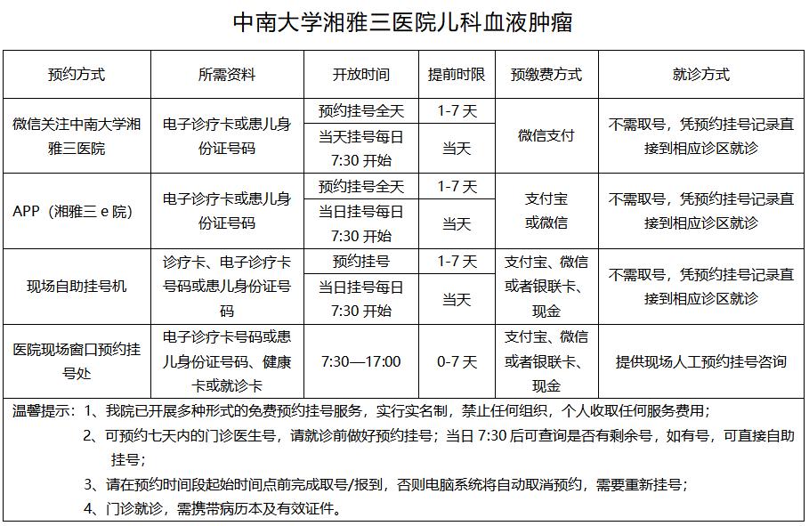 中南大学湘雅三医院儿科血液肿瘤疾病就诊指南