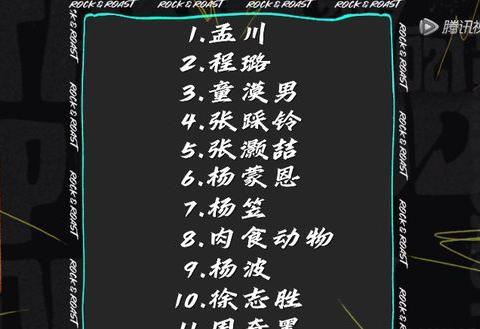 《脱口秀大会》第八期:孟川、杨蒙恩率先晋级,程璐这次危险了