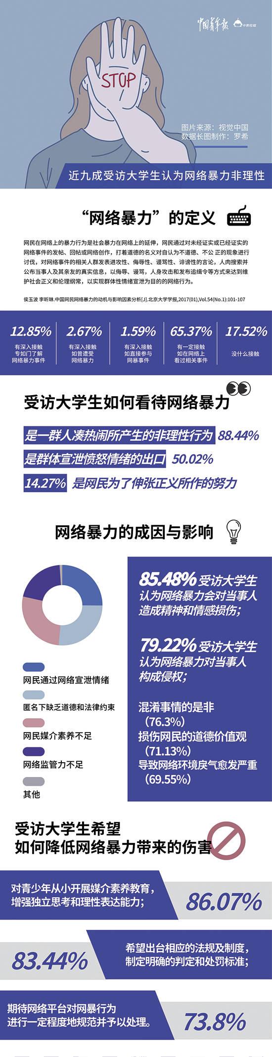 中国青年报图