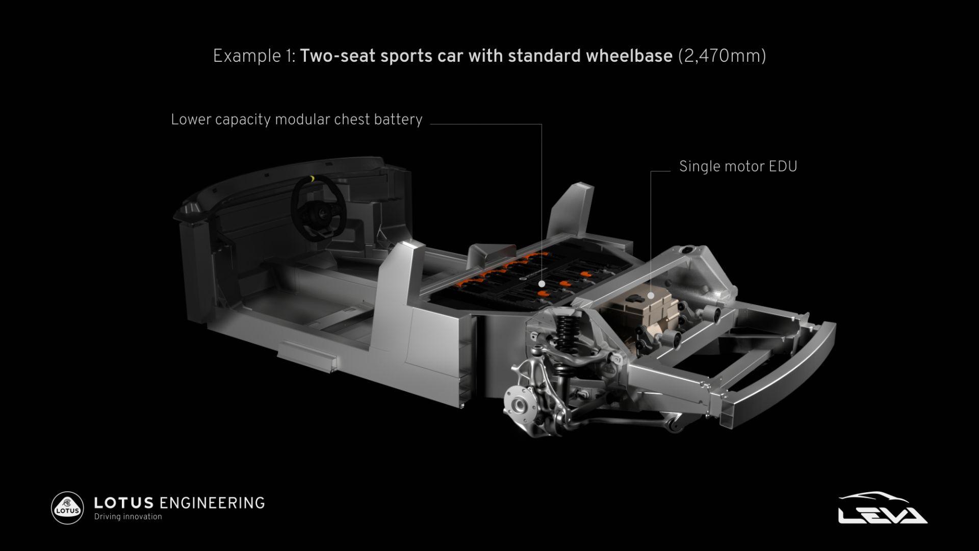 Elise继任者 路特斯全新电动跑车将在2026年推出