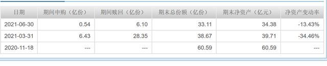 """《【杏耀注册登录】11只基金均跌超14%,招商基金""""基本面选股专家""""翻车了?》"""