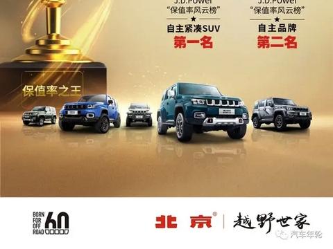 二手车市场紧凑SUV新宠,北京越野成保值率榜单最大赢家