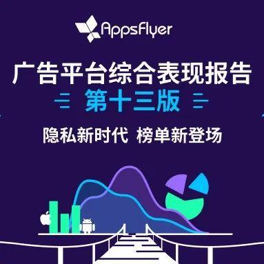 全球广告平台排行:TikTok登顶SKAN指数实力榜,增长指数TOP4中有三家中国平台