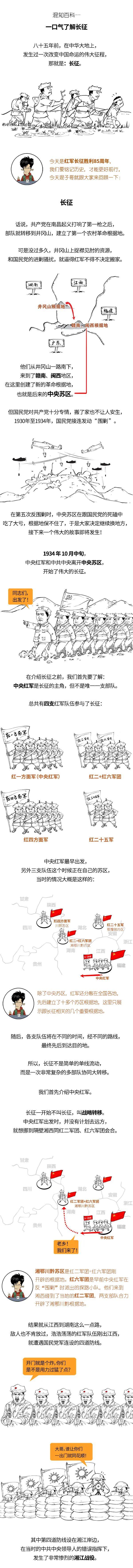 漫画 一口气了解长征:纪念长征胜利85周年