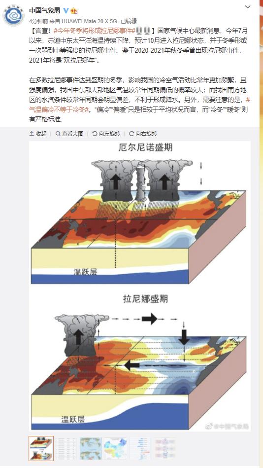 """中国气象局:冬季将形成拉尼娜事件,2021年将是""""双拉尼娜年"""""""