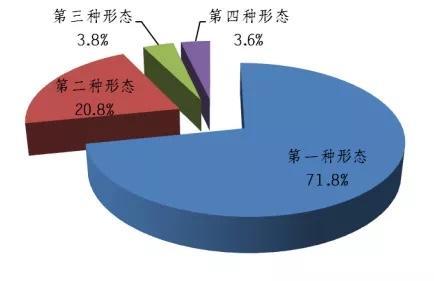 今年1-9月,广东处分厅级干部78人
