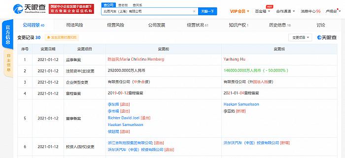 李书福退出北辰汽车关联公司董事一职,吉利控股集团退出公司股东