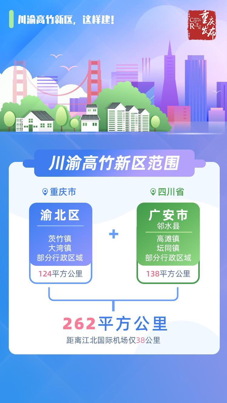 川渝高竹新区总体方案:5年后人口超15万GDP超120亿