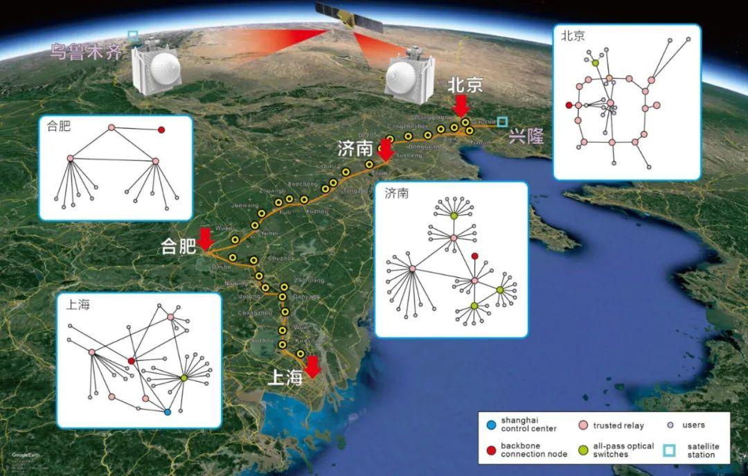 ▲广域量子通信网络示意画面。(图片来源:中国科学技术大学官网)