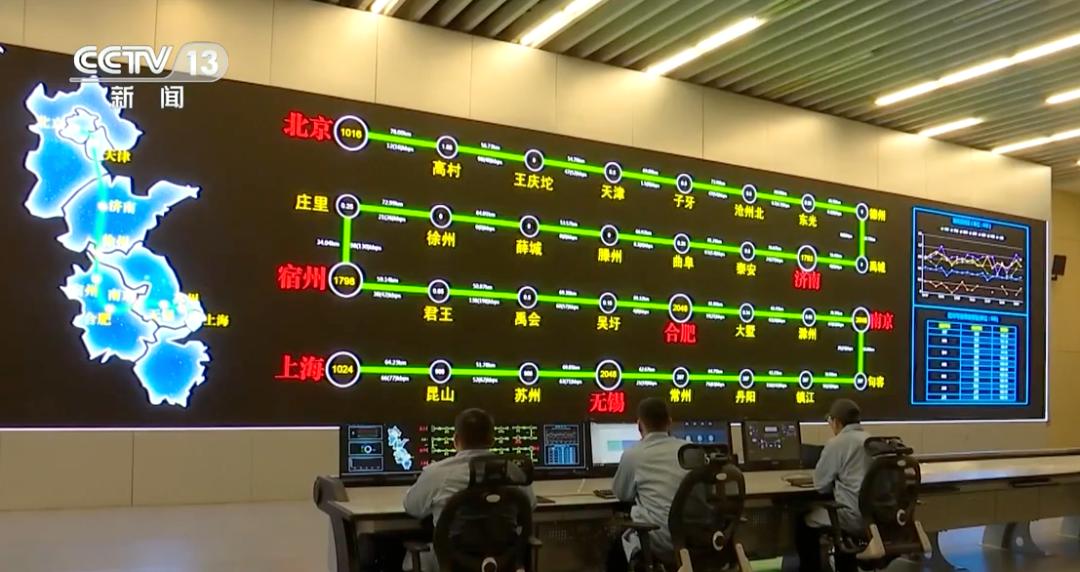 ▲量子京沪干线示意画面。央视新闻报道截图