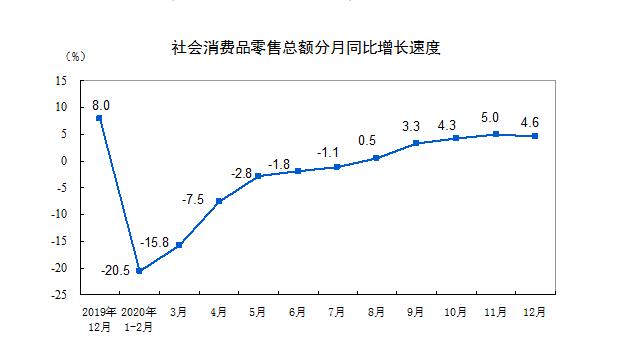 中国疫情影响gdp的原因_疫情导致印度GDP迎来40年来最差,莫迪zf却不肯向中国寻求疫苗