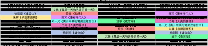 三国类小说排行榜_2020年度中国小说排行榜揭晓,45部作品上榜