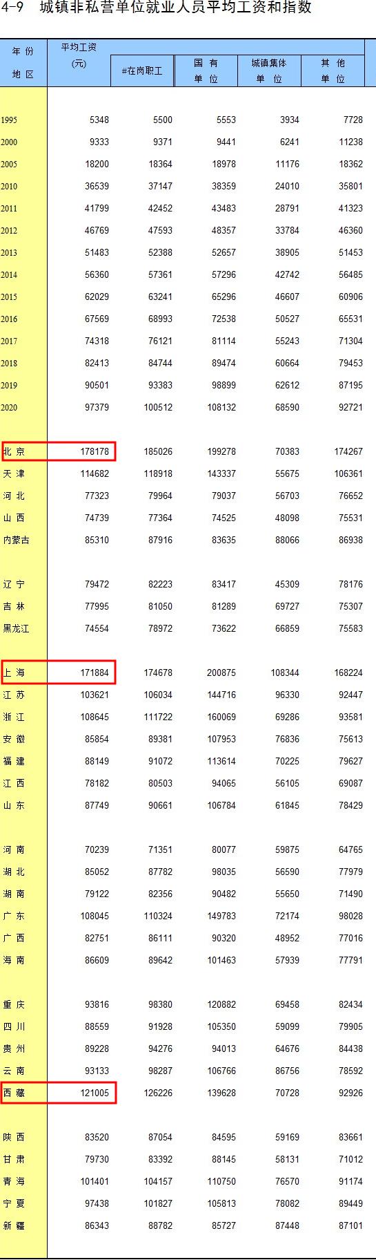 徐悲鸿《天马行空》:首次面世起拍价210万元