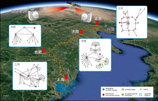中国构建全球首个星地量子通信网 跨度4600公里