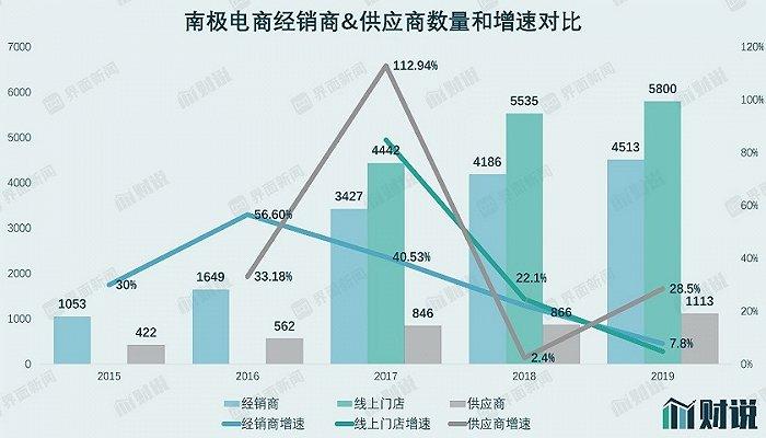 蓝思科技150亿元定删刊行肯定 中金企业等14家机构介入