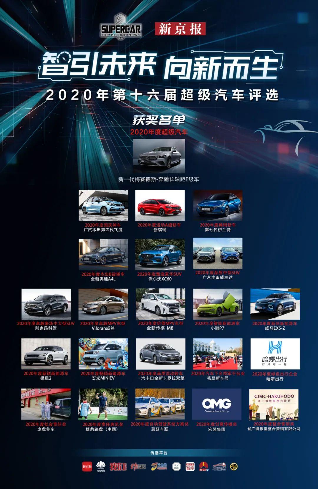 奔驰新一代长轴距E级车获新京报年度超级汽车,22个单项奖揭晓