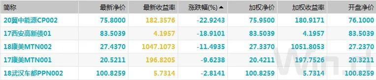 少江经济带指数剖析①:对标国际最下程度看好坏