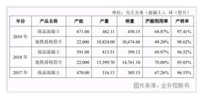 整下7℃!上海明代气温或破本世纪同期记载