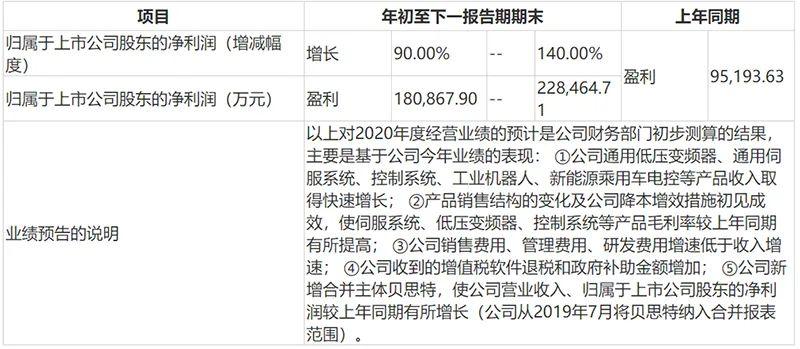 中国盐业总公司本董事少茆庆国一审获刑15年
