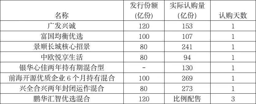 12月终中储范围上降至32165亿美圆 专家:跨境本钱活动是推进果素