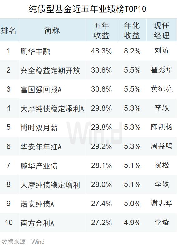 李年夜霄:六连阳表现进市资金刻不容缓 中资扫货超200亿要下度注重