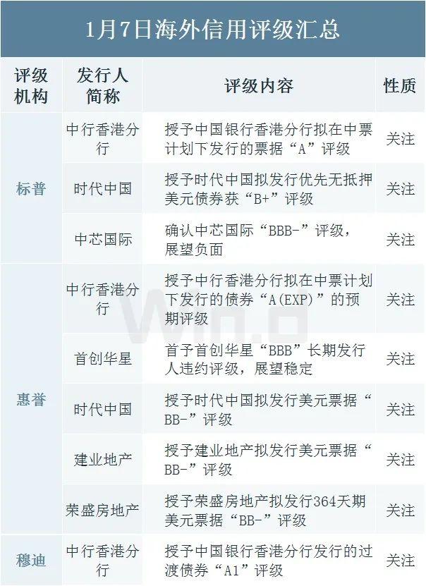 2020中资狂购中国债券超万亿 对冲基金已超配国民币债券