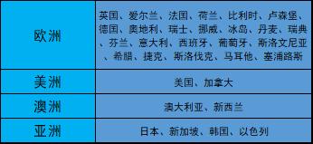 日本人和韩国人:收入堪比欧美 怎么就不幸福?