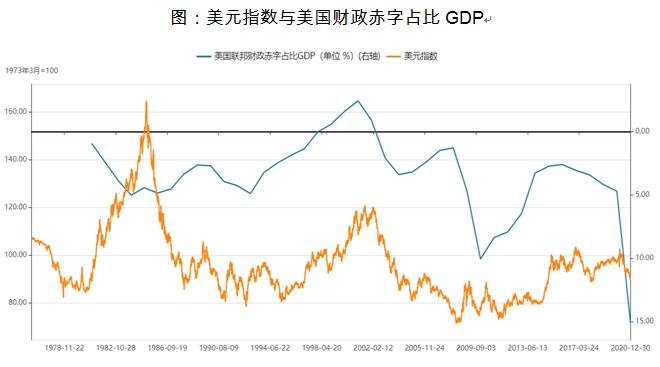 李海涛:上半年资本市场有何一致预期?人民币汇率可能先上后下|外汇技巧