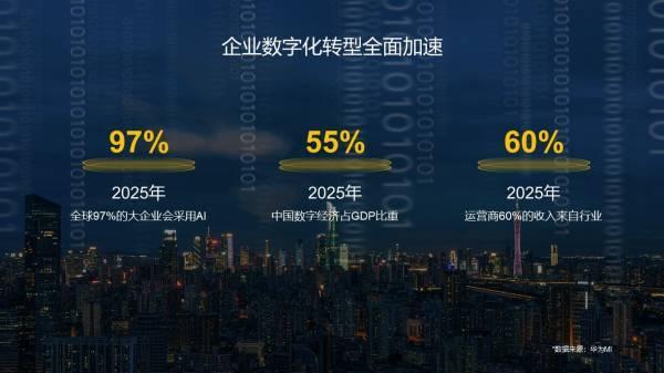 华为胡厚崑:5G创新抹平数字鸿沟